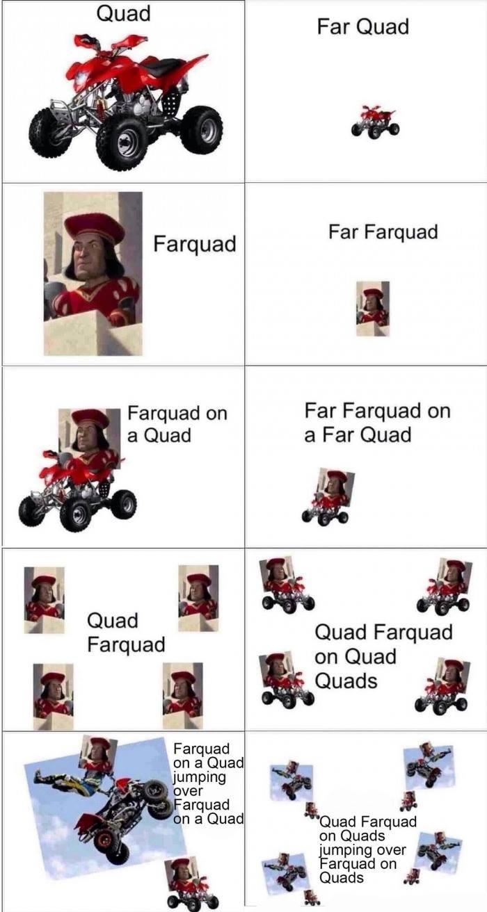 farquad